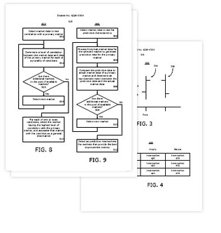 Patent Application for Calculating Predictive Technical Indicators